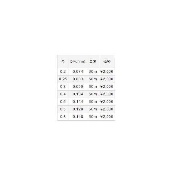 Fluorcarbon zsinór VARIVAS PROSTAGE EXTREME FLUORO, 60M, #0.4 (0,104mm) 1,81kg