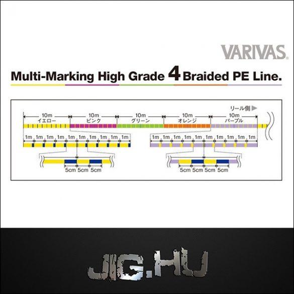 VARIVAS HIGH GRADE MARKING TIPE II  4X  #08./14,8MM/150M